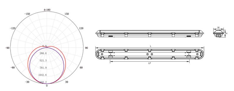 ip66-led-series4